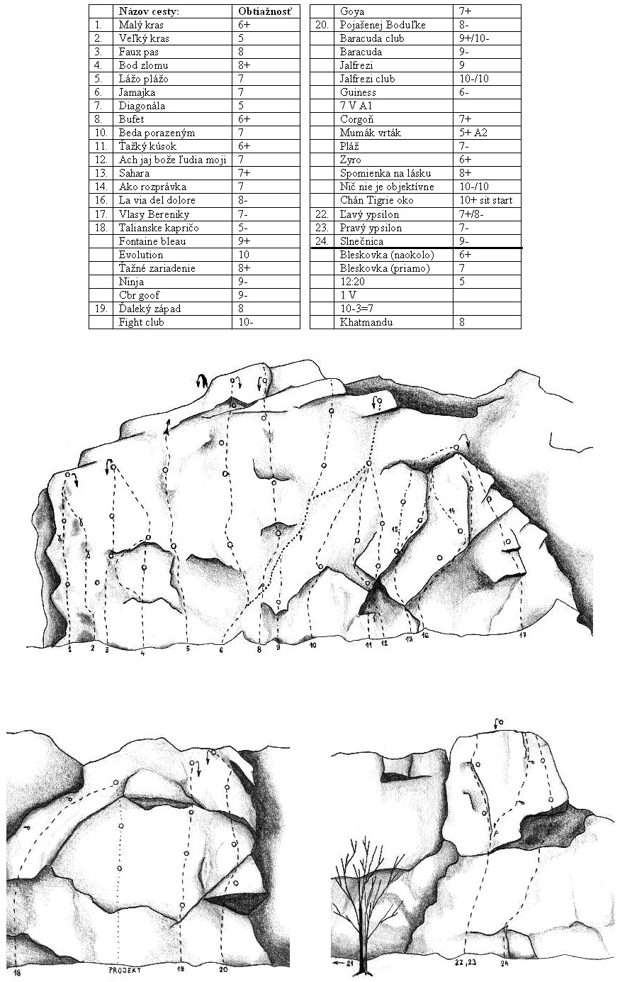 kalvaria - cesty
